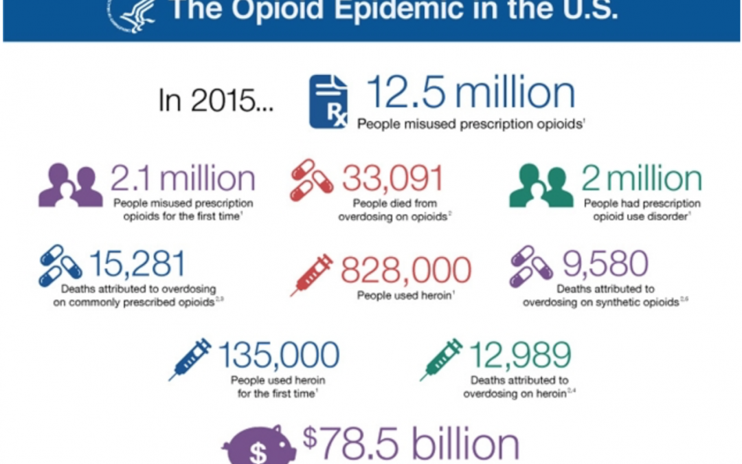 Join the Effort to Reduce the Opioid Misuse Epidemic!